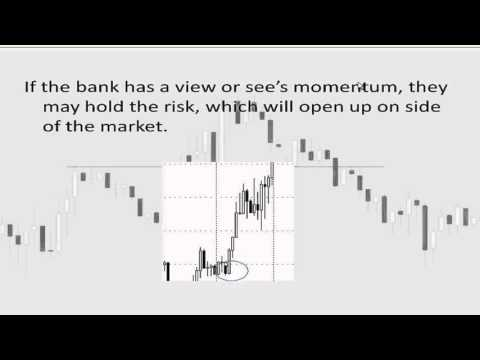 Chris Lori, CTA: One Day One Topic: ORDER FLOW - Impact of Interbank FX Pricing on Volatility