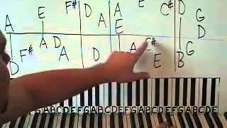 Piano Lesson Open Arms Shawn Cheek Tutorial