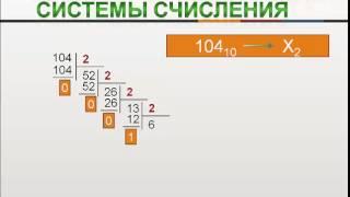 перевод из десятичной системы счисления