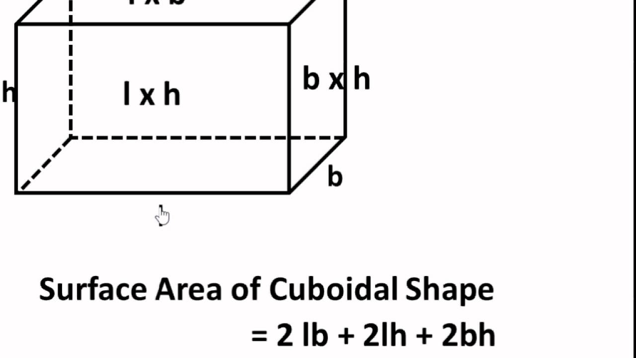 Maths  How To Find Surface Area Of Solid Shapes : Cube And Cuboids   English