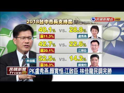 2018中市長最新民調 林佳龍勝藍營對手-民視新聞
