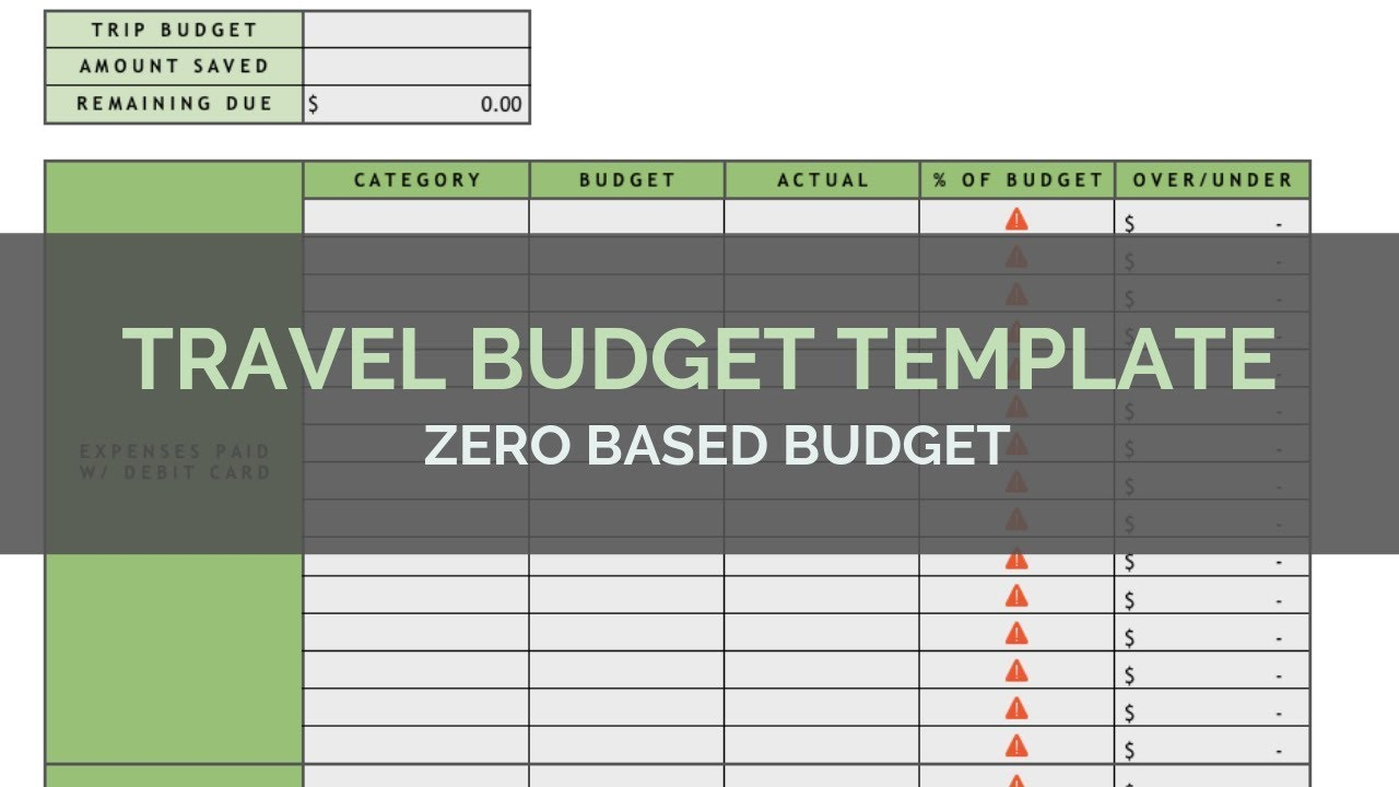 How to Budget for Vacation   Travel Budget Template - YouTube