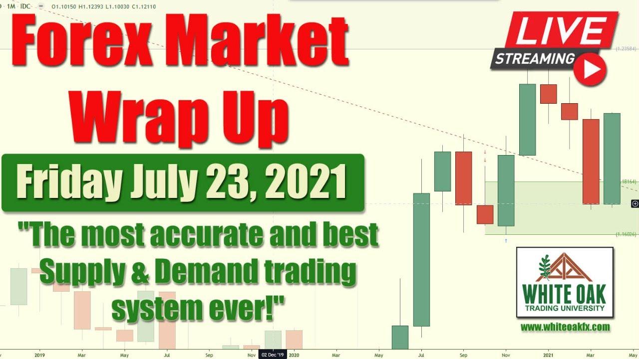 🔎Forex Market Wrap Up: US Dollar Index Gold Oil USDCAD AUDUSD EURUSD GBPUSD NZDUSD USDJPY. July 2021