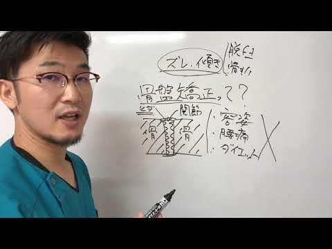 【※重要】骨盤矯正を受けている方何目的ですか?宮崎県 都城市 整骨院 人気 オススメ/都城市 腰痛専門 くによし整体院