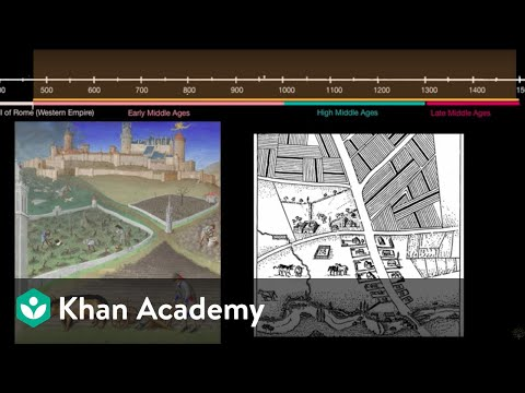 Serfs and manorialism  | World History | Khan Academy