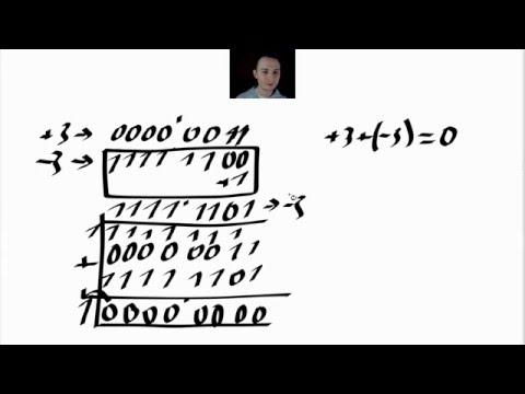 вычитание двоичных чисел знаком