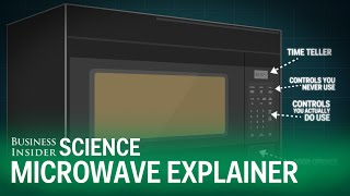 How a microwave works — explained using only the 1,000 most common words in the English language