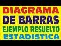 QUÉ ES UN DIAGRAMA DE BARRAS , HISTOGRAMA - ESTADÍSTICA - EJEMPLO RESUELTO - POLÍGONO DE FRECUENCIAS