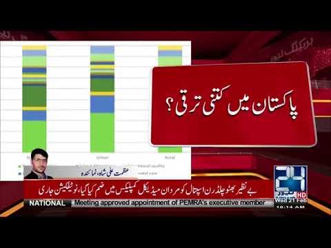 پاکستان میں کتنی ترقی ہوئی؟