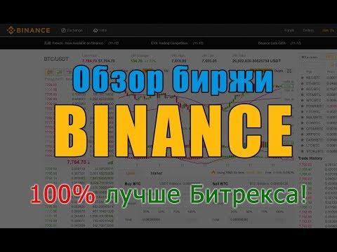 Обзор биржи Binance: плюсы и минусы, как торговать