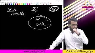 CA CPT Bills of Exchange Lecture 6
