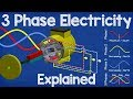 How Three Phase Electricity works - The