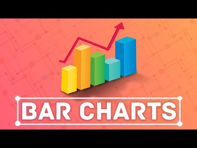Build a bar chart in Tableau: Use a bar chart to compare data across categories