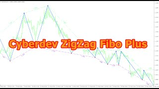 Cyberdev ZigZag Fibo Plus. And two trading systems
