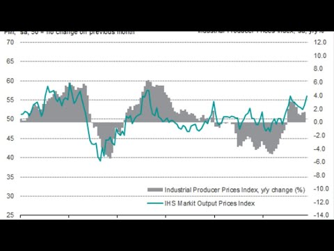 Rising Price Pressures In Czech Republic Spark Interest Rate Speculation