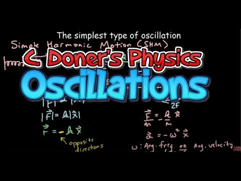 IB Physics: Oscillations
