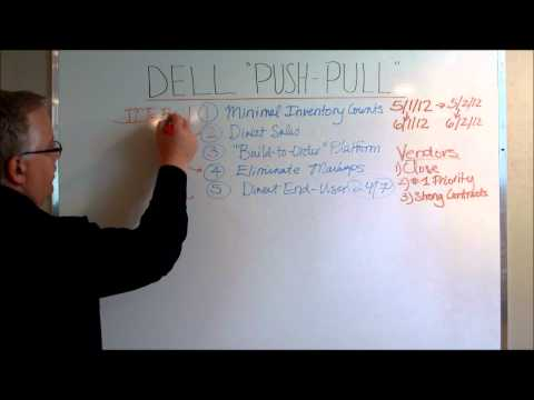 Dell Push-Pull Supply Chain Strategy