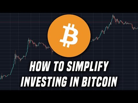 Algorithm to manage bitcoin investment
