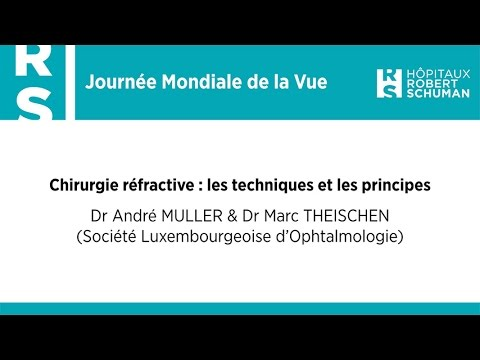 Chirurgie réfractive : les techniques et les principes