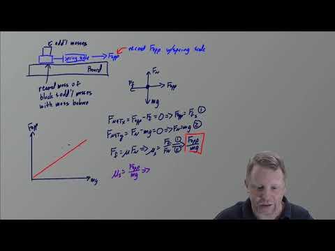AP Physics 1 2017 Free Response Solutions