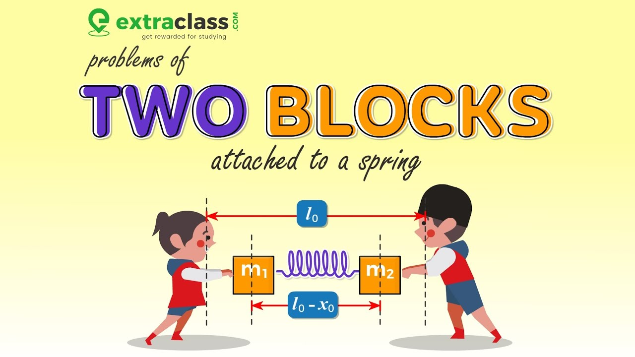 How to solve problems on the Spring block system | Physics | Extraclass.com