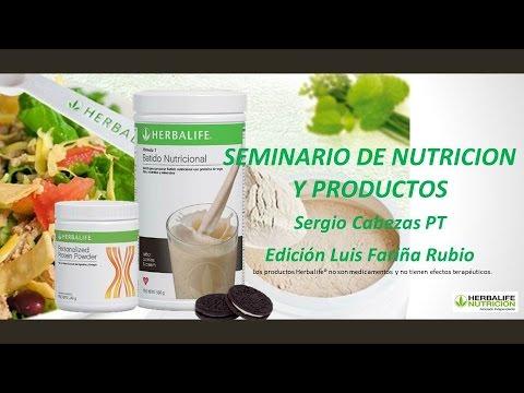 Tutorial de Nutricion y Productos Herbalife, Sergio Cabezas Herbalife