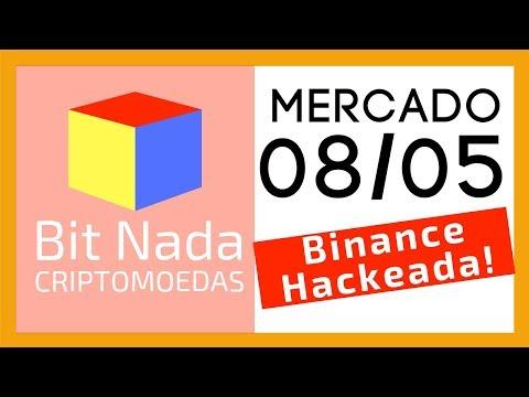 Mercado de Cripto! 08/05 BINANCE HACKEADA! / RECEITA FEDEREL