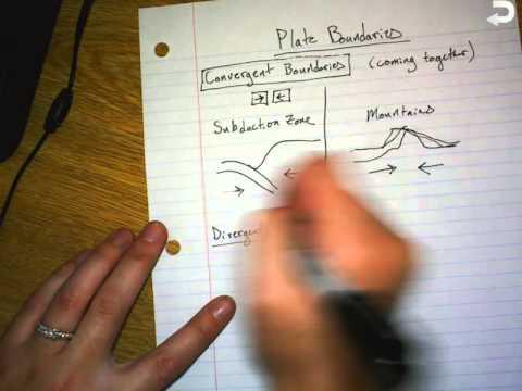 Sea Floor Spreading Notes