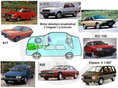 Historia de Renault (12/14)