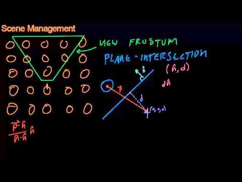 Math for Game Developers - Frustum Culling