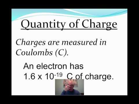 14 - AP Physics - Static Electricity