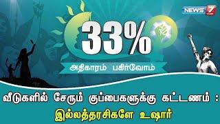வீடுகளில் சேரும் குப்பைகளுக்கு கட்டணம் : இல்லத்தரசிகளே உஷார் | 33%