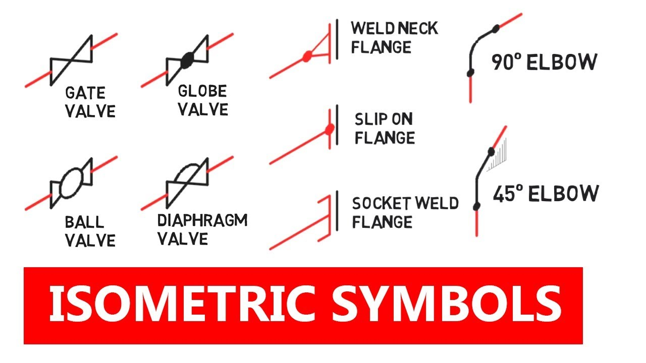 Basic Piping Isometric Symbols | Piping Analysis
