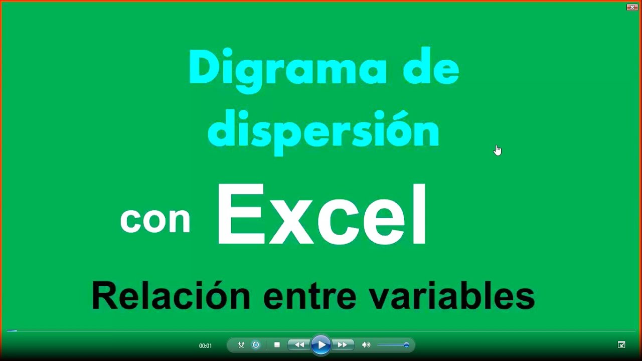 how to make a dispersion diagram in excel