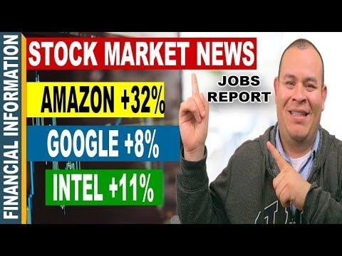 Amazon, Google, Intel, Broadcom Hasbro, Mattel, Goldman Sachs   Stock Market News   March 5-9 2018