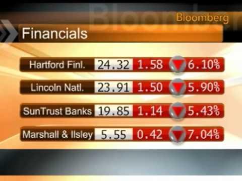 Stocks Advance After Biggest Rout Since Crisis: Markets Wrap