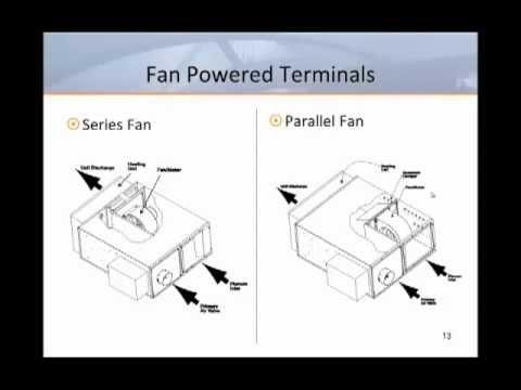 Fan Powered Terminal Unit Selection - Part 5