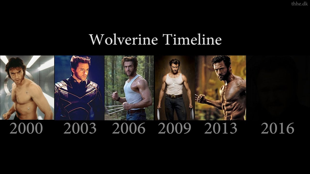 a report on the wolverine The marvel team has recast the incredible hulk three times in recent years, but when it comes to its most popular hothead, wolverine, there's only one actor fit to wear the claws: hugh jackman returns for his sixth screen appearance as the adamantium-reinforced superhero in james mangold's smart,.