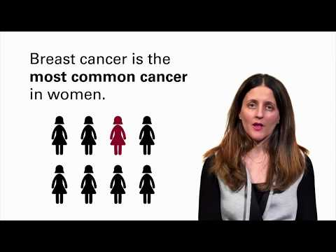 Signs and Symptoms of Breast Cancer | Dana-Farber Cancer Institute