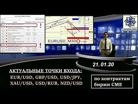Прогноз курса валют: торговые сигналы по  EURUSD, GBPUSD (форекс по биржевым объемам CME) 21.01.20
