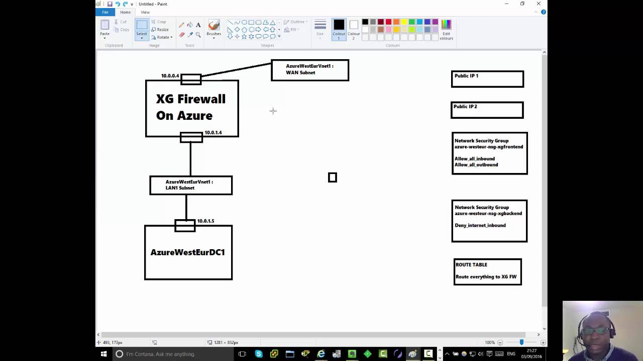 Setting Up The Sophos XG Firewall On Microsoft Azure