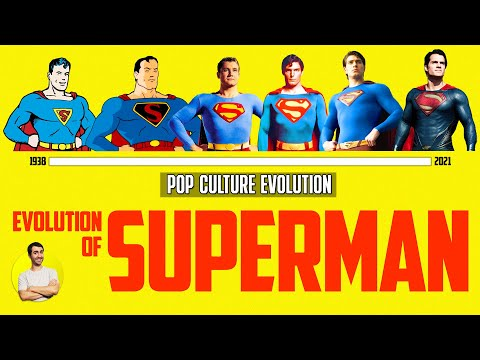 Evolution of SUPERMAN - 83 Years Explained