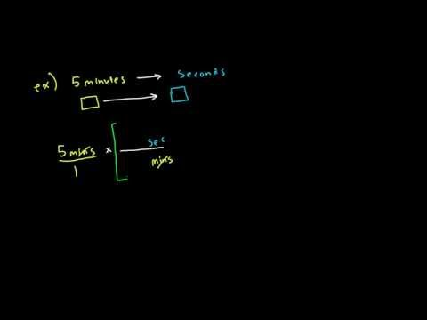 Dimensional Analysis - EXPLAINED - (part1)
