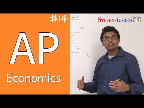 [AP Economics] Average Costs: Fixed Vs. Variable Vs. Total Costs