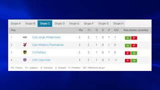 ASI VA LA TABLA DE POSICIONES EN LA COPA CONMEBOL LIBERTADORES 2020