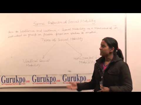 What are aspects of Social Mobility (B.A., M.A.) by Ms. Neha Ranawat, Biyani Girls College, Jaipur