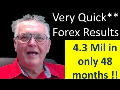 Too many losers in forex trading