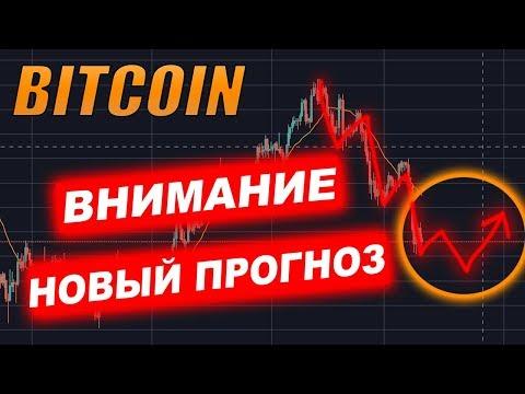 Биткоин — Скоро РОСТ?  Криптовалюта Прогноз!