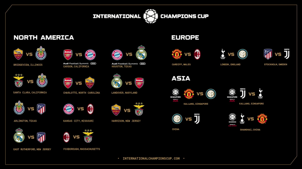 International Champions Cup 2019 Calendario.2019 International Champions Cup Announcement