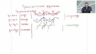 003. Основные элементарные функции. Начала математического анализа
